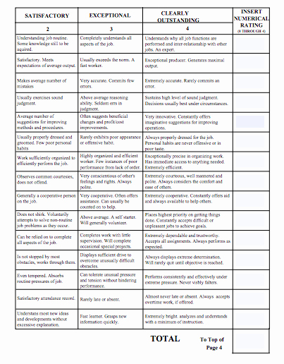 Employee Evaluation form Pdf Lovely Free Employee Evaluation forms Printable