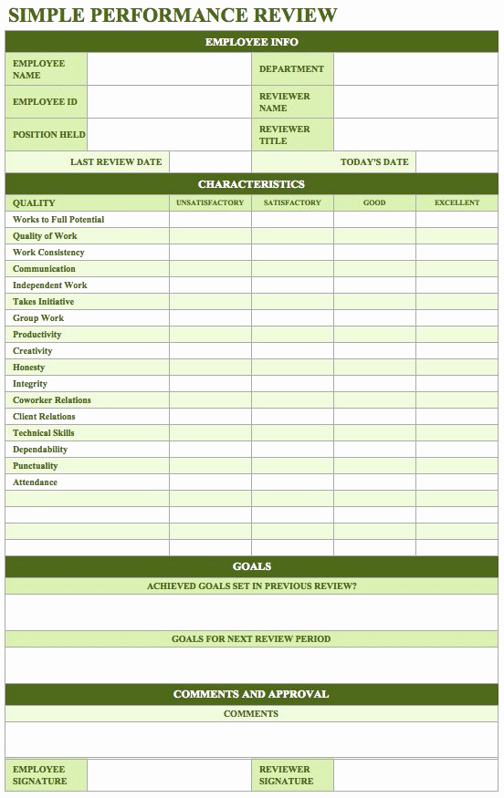 Employee Performance Evaluation format Lovely Free Employee Performance Review Templates Smartsheet