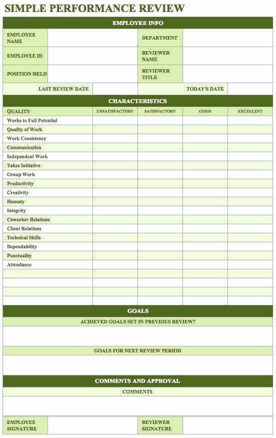 Employee Performance Evaluation Template Best Of Employee Performance Scorecard Template