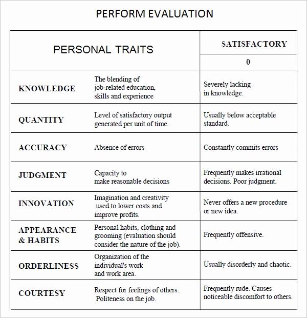 Employee Performance Evaluation Template Unique Performance Evaluation 9 Download Free Documents In Pdf
