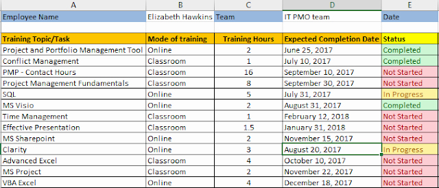 Employee Training Plan Template Best Of Employee Training Plan Excel Template Download Free