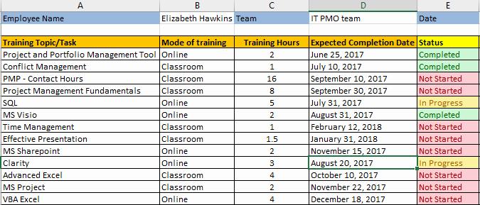 Employee Training Plan Template Luxury Image Result for Employee Training Plan Template Excel