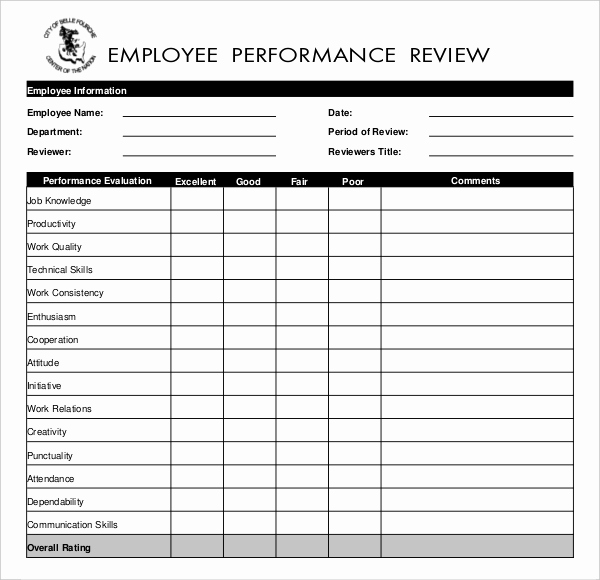Employee Write Up Templates Awesome 13 Employees Write Up Templates – Free Sample Example