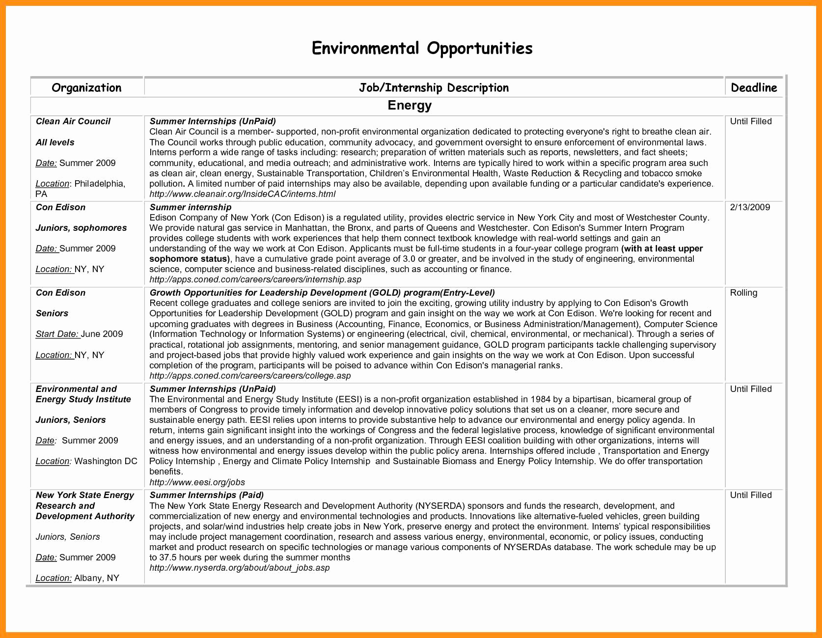 Entry Level Resume No Experience Unique 12 13 Entry Level It Resume No Experience
