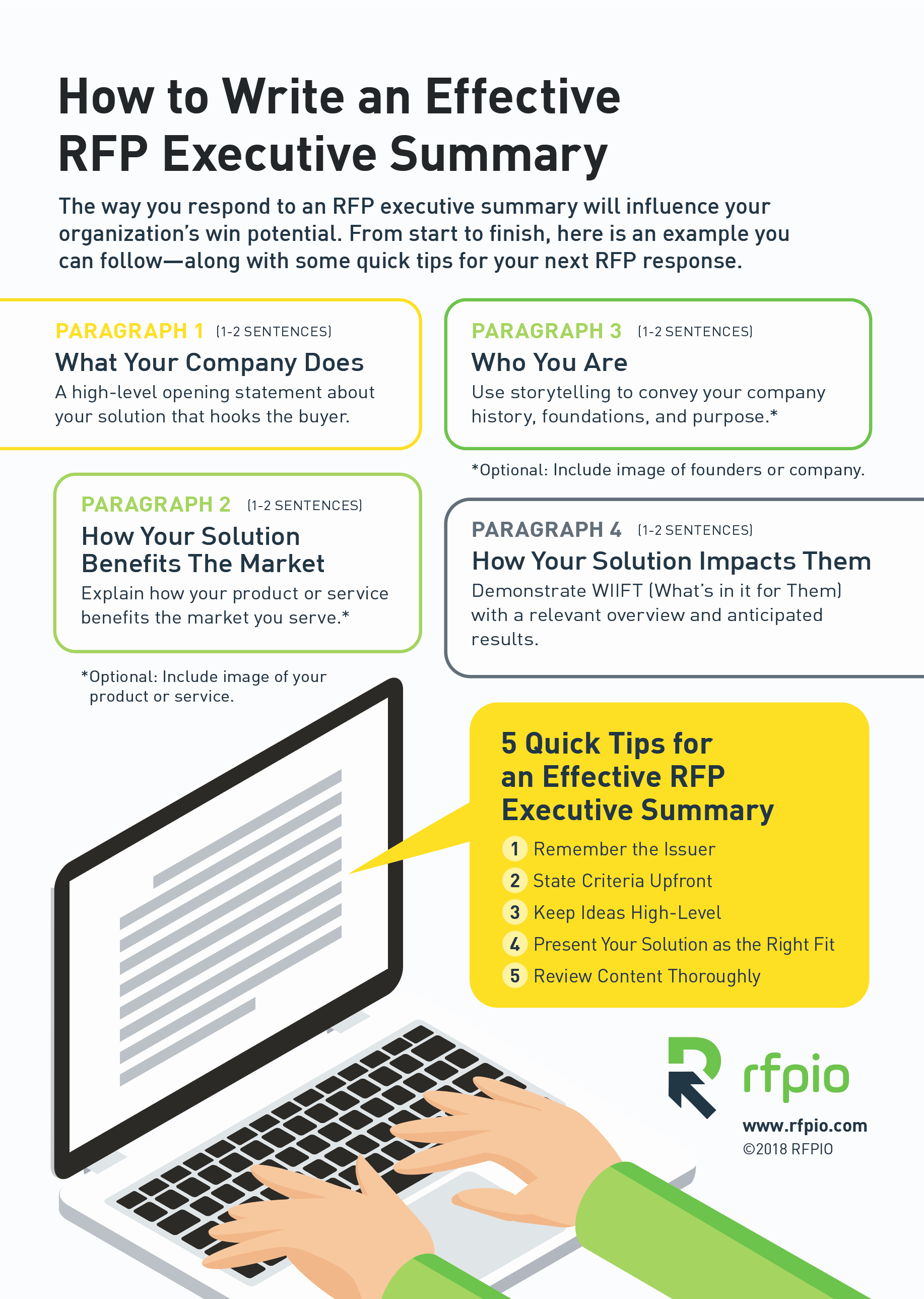 Example Of An Executive Summary Inspirational Rfp Executive Summary Example Winning Rfp Response Examples