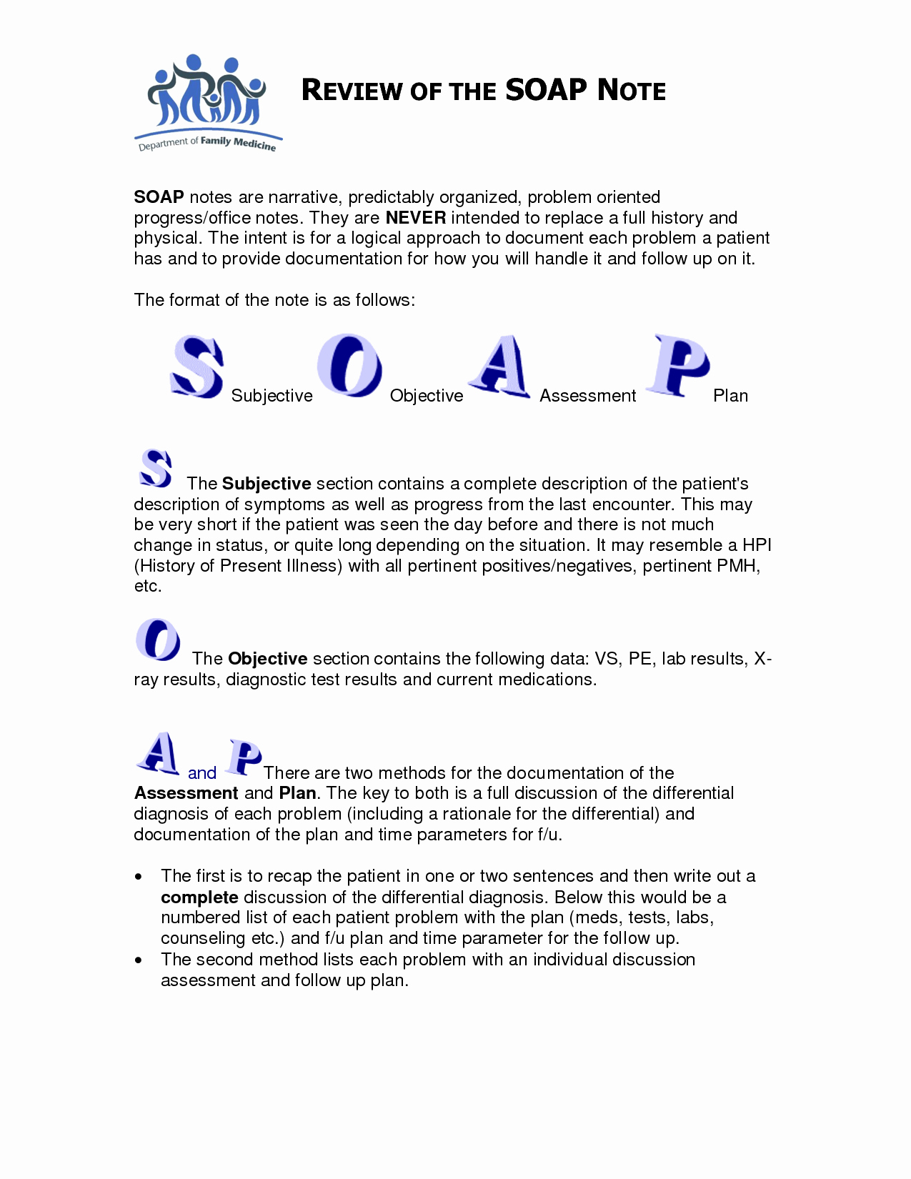 Examples Of soap Notes Inspirational soap Note Template Counseling Google Search