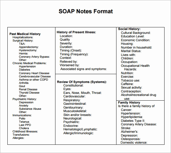 Examples Of soap Notes New 9 Sample soap Note Templates – Word Pdf