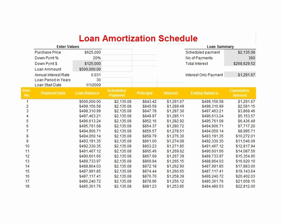 Excel Amortization Schedule Template Beautiful 28 Tables to Calculate Loan Amortization Schedule Excel