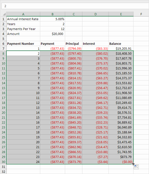 Excel Amortization Schedule Template Fresh Loan Amortization Schedule In Excel Easy Excel Tutorial