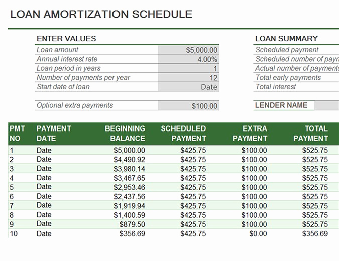 Excel Amortization Schedule Template Fresh Loan Amortization Schedule