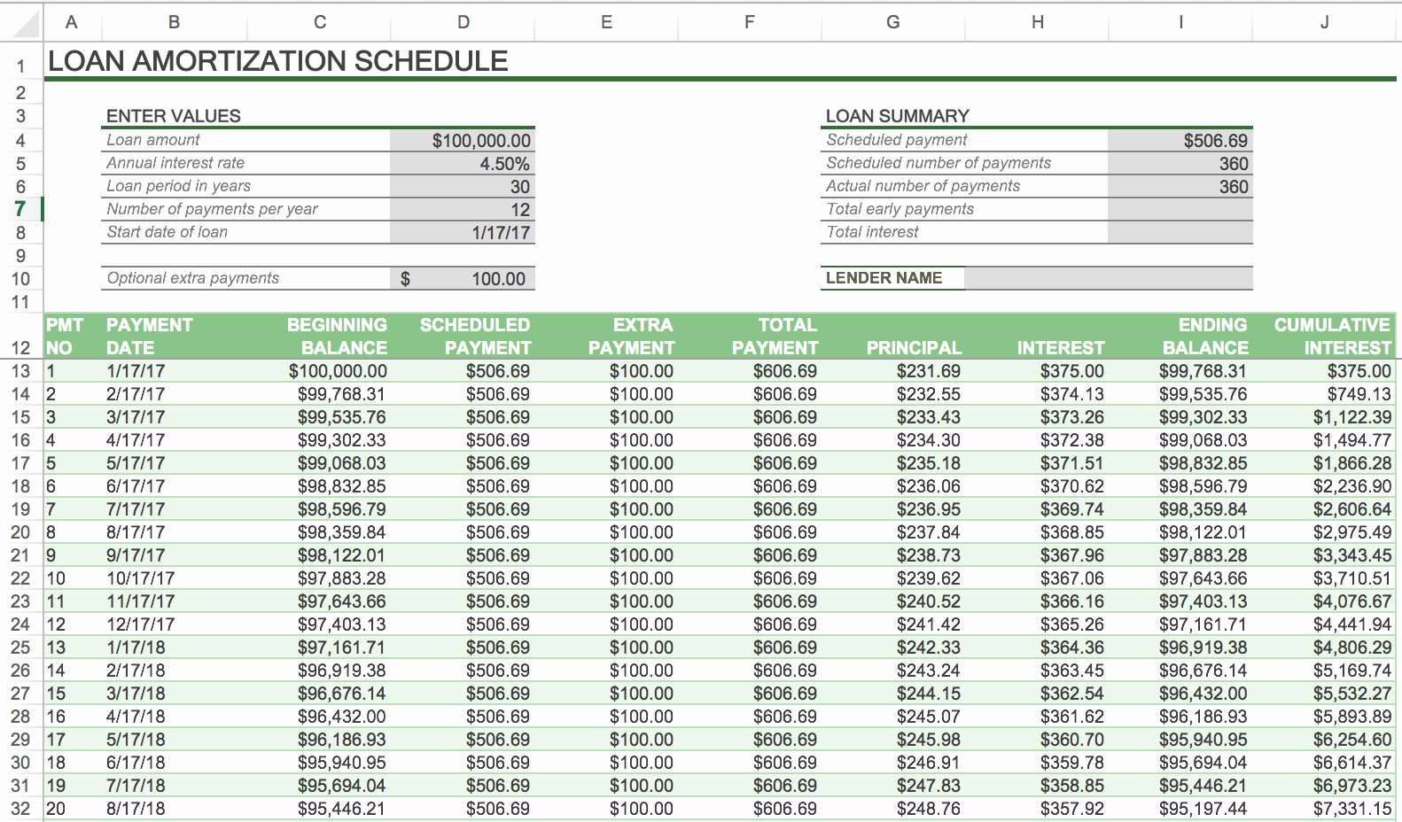 Excel Amortization Schedule Template Inspirational How to Create An Amortization Schedule