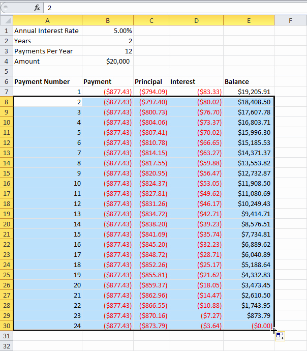 Excel Amortization Schedule Template Luxury Loan Amortization Schedule In Ms Excel Techsupport