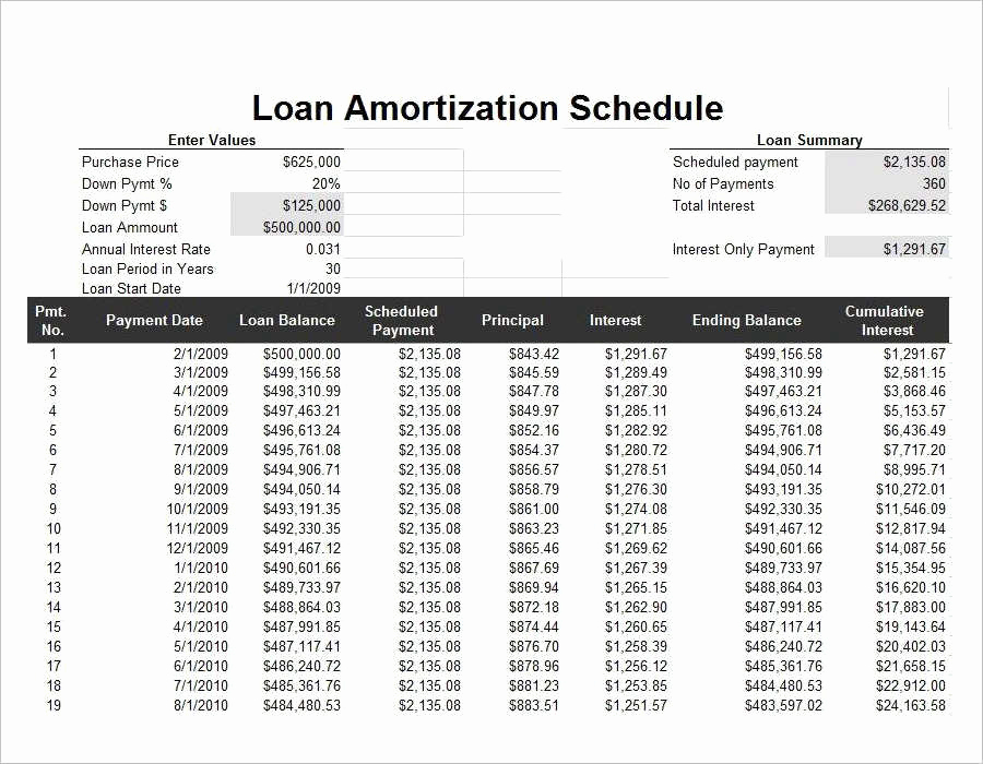Excel Amortization Schedule Template New 9 Amortization Schedule Calculator Templates Free Excel Pdf