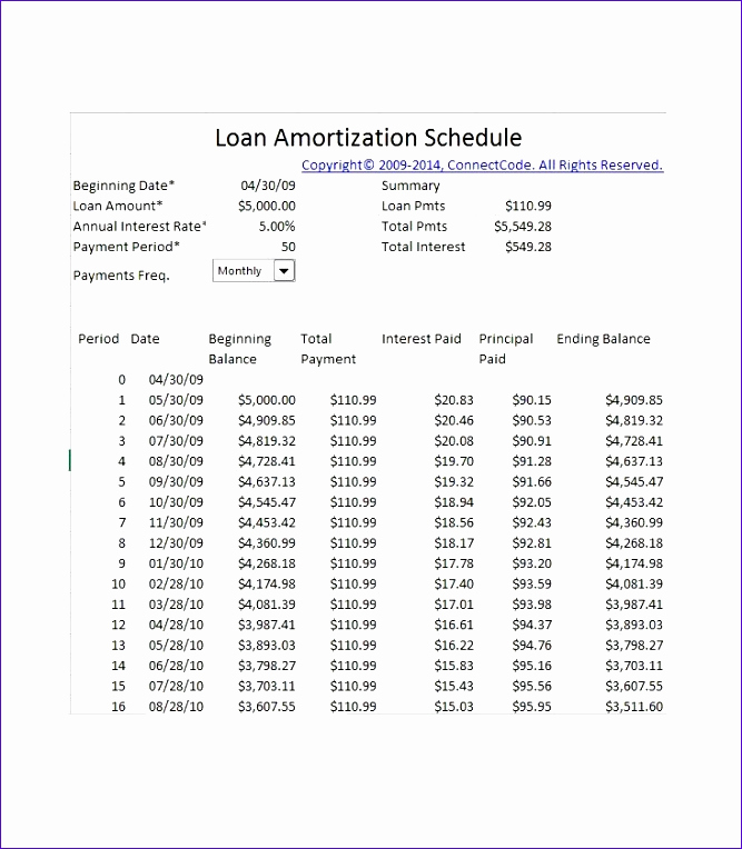 Excel Amortization Schedule Template New 9 Excel Loan Amortization Template Exceltemplates