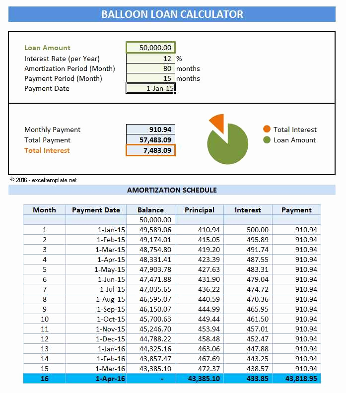 Excel Amortization Schedule Template Unique 5 Loan Amortization Schedule Calculators