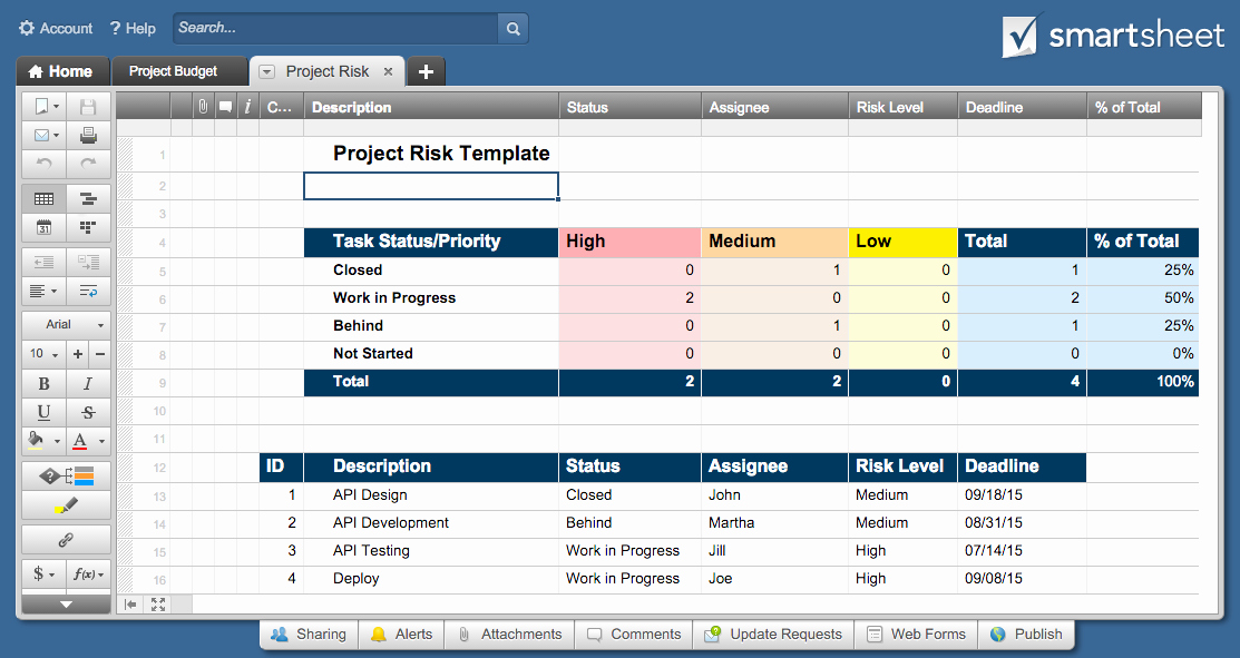 Excel Task Tracker Template Elegant Free Excel Project Management Templates