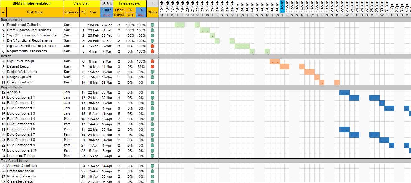 Excel Task Tracker Template Elegant Project Planner Template Xls