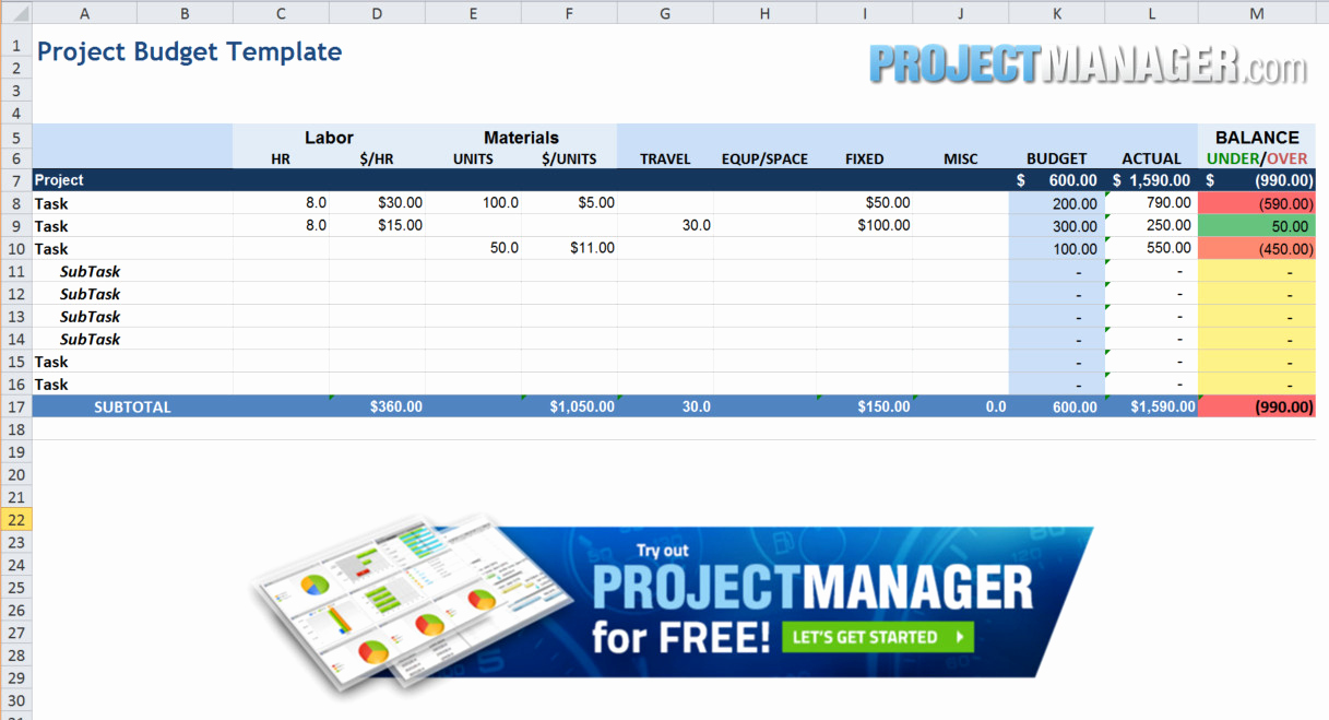Excel Task Tracker Template Fresh Guide to Excel Project Management Projectmanager