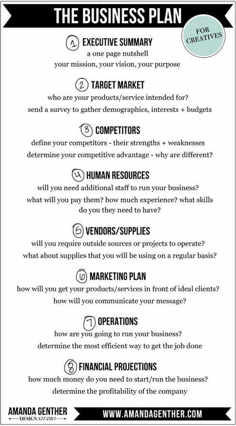 Executive Summary Example Business Plan Best Of Best 25 Executive Summary Ideas On Pinterest