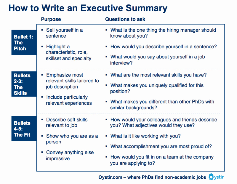 Executive Summary Template Word Unique 13 Executive Summary Templates Excel Pdf formats