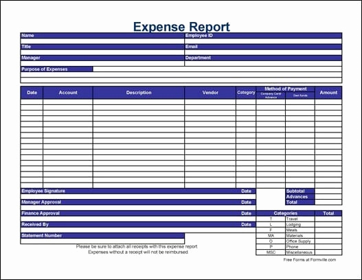 Expense Report Template Free Inspirational 10 Expense Report Templates Word Excel Pdf formats