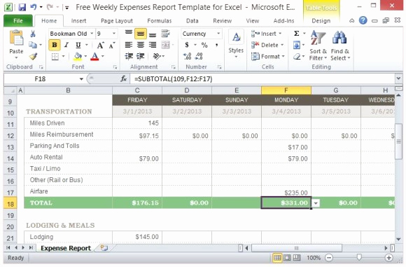 Expense Report Templates Excel New Free Weekly Expenses Report Template for Excel