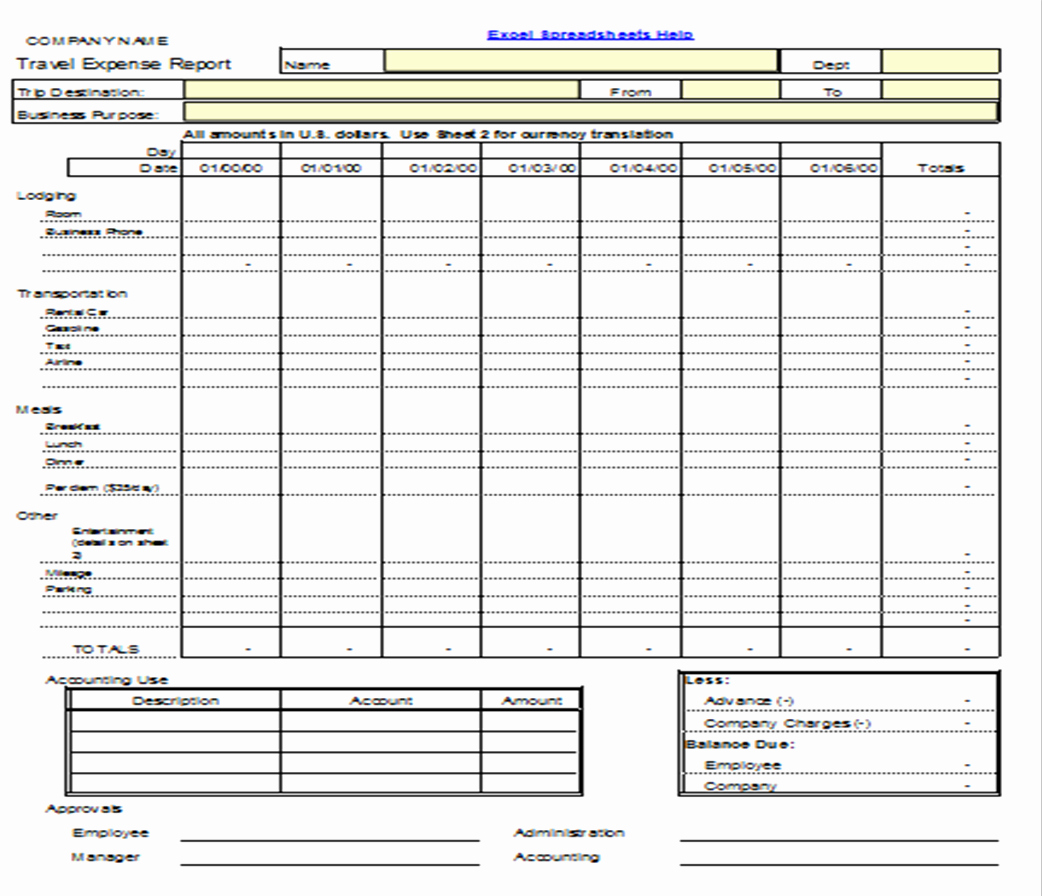 Expenses Report Template Excel Awesome Excel Spreadsheets Help Travel Expense Report Template