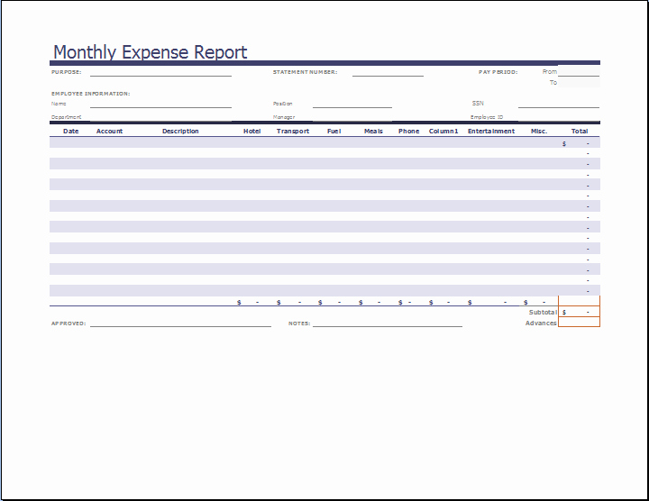 Expenses Report Template Excel Best Of Ms Excel Monthly Expense Report Template