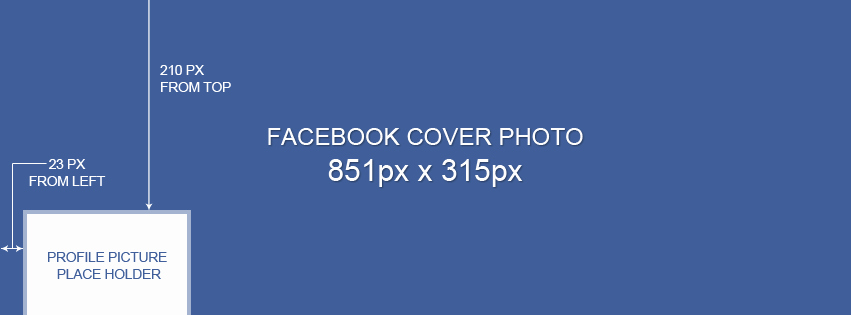 Facebook Cover Template Psd Awesome Cover Template with Explanation