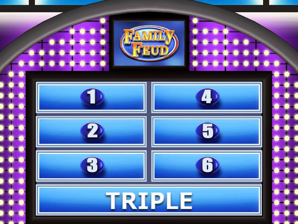 Family Feud Powerpoint Template Awesome Family Feud Template Beepmunk