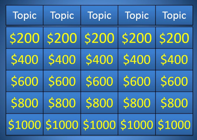 Family Feud Powerpoint Template New Send You Awesome Jeopardy and Family Feud Powerpoin