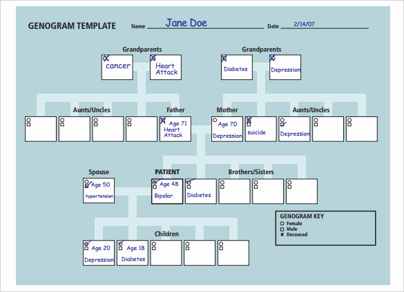 Family Tree Template Google Docs Best Of 36 Genogram Templates Pdf Word Apple Pages Google