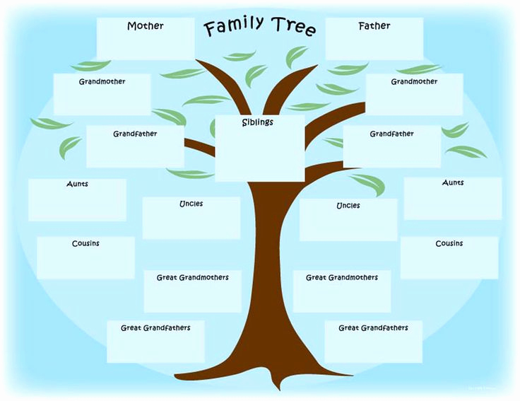 Family Tree Worksheet Printable Best Of 25 Best Ideas About Family Tree Templates On Pinterest