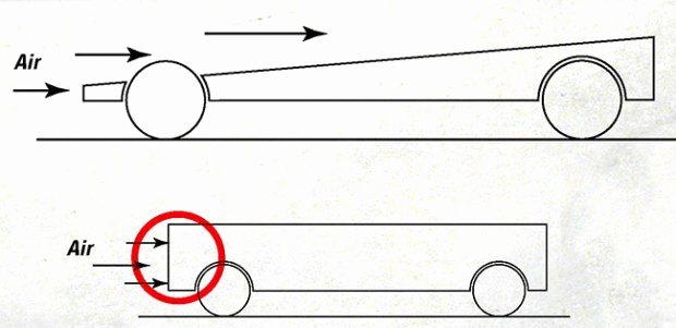 Fast Pinewood Derby Car Templates Awesome How to Make A Fast Pinewood Derby Car – Boys Life Magazine