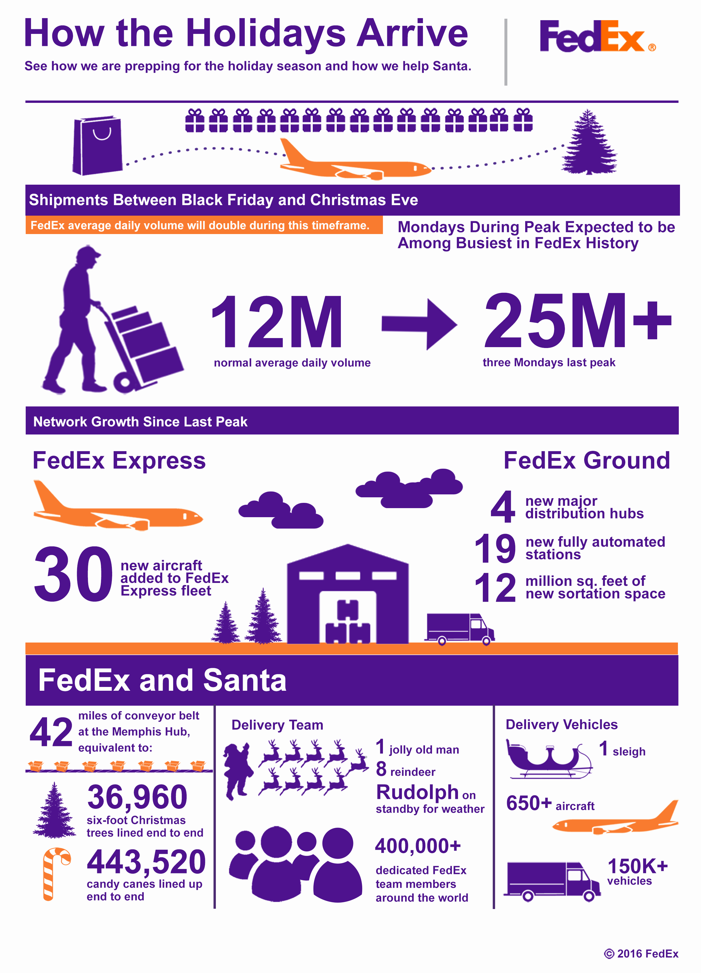 Fedex Holidays Schedule 2019 Awesome Fedex Holiday Schedule 2016