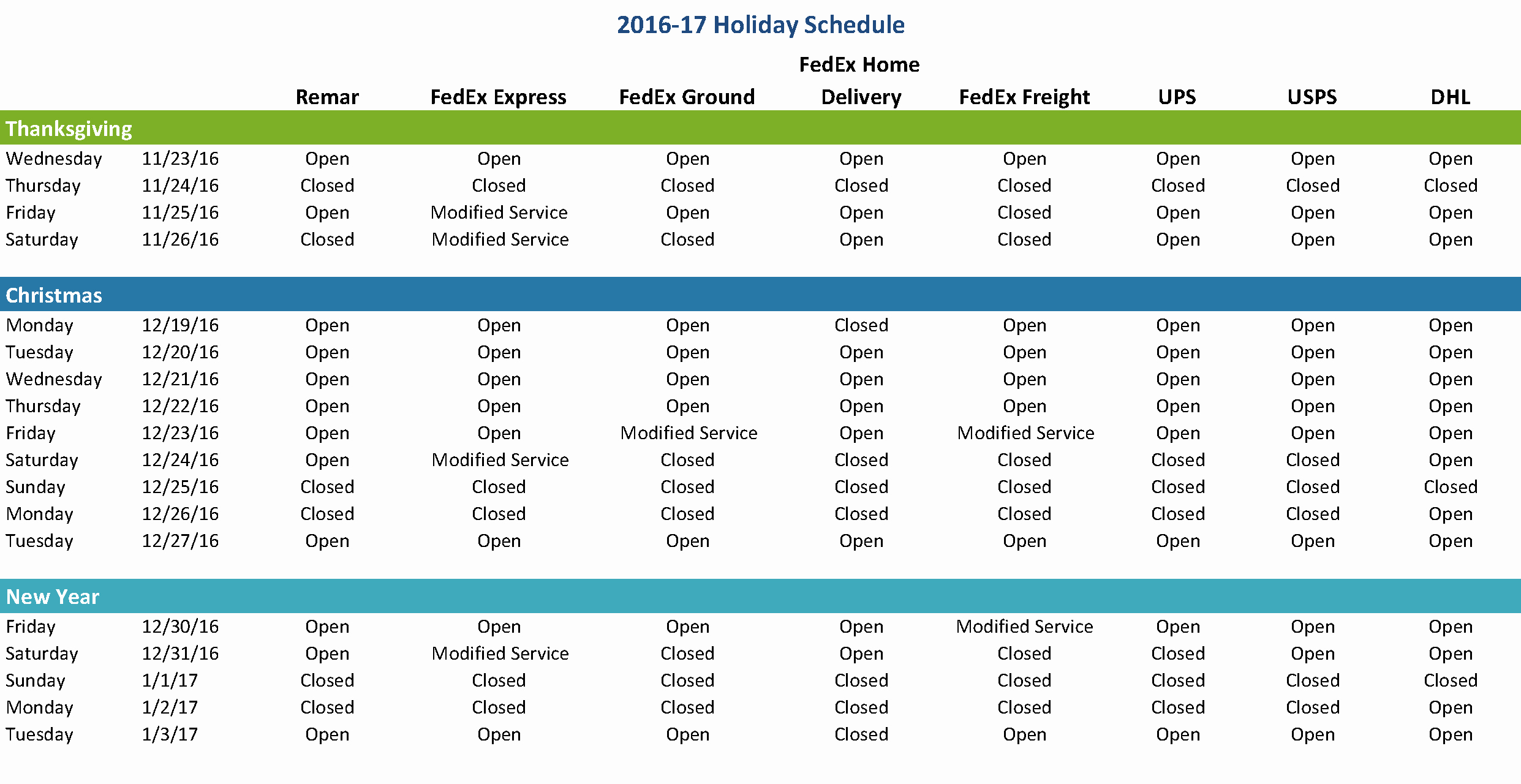 Fedex Holidays Schedule 2019 Beautiful Fedex Holiday Schedule 2016