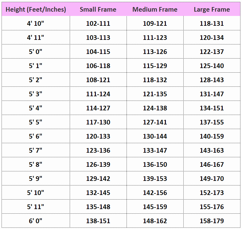 Female Height and Weight Chart Luxury Dream Daddy Oc 2 Rebecca Williams