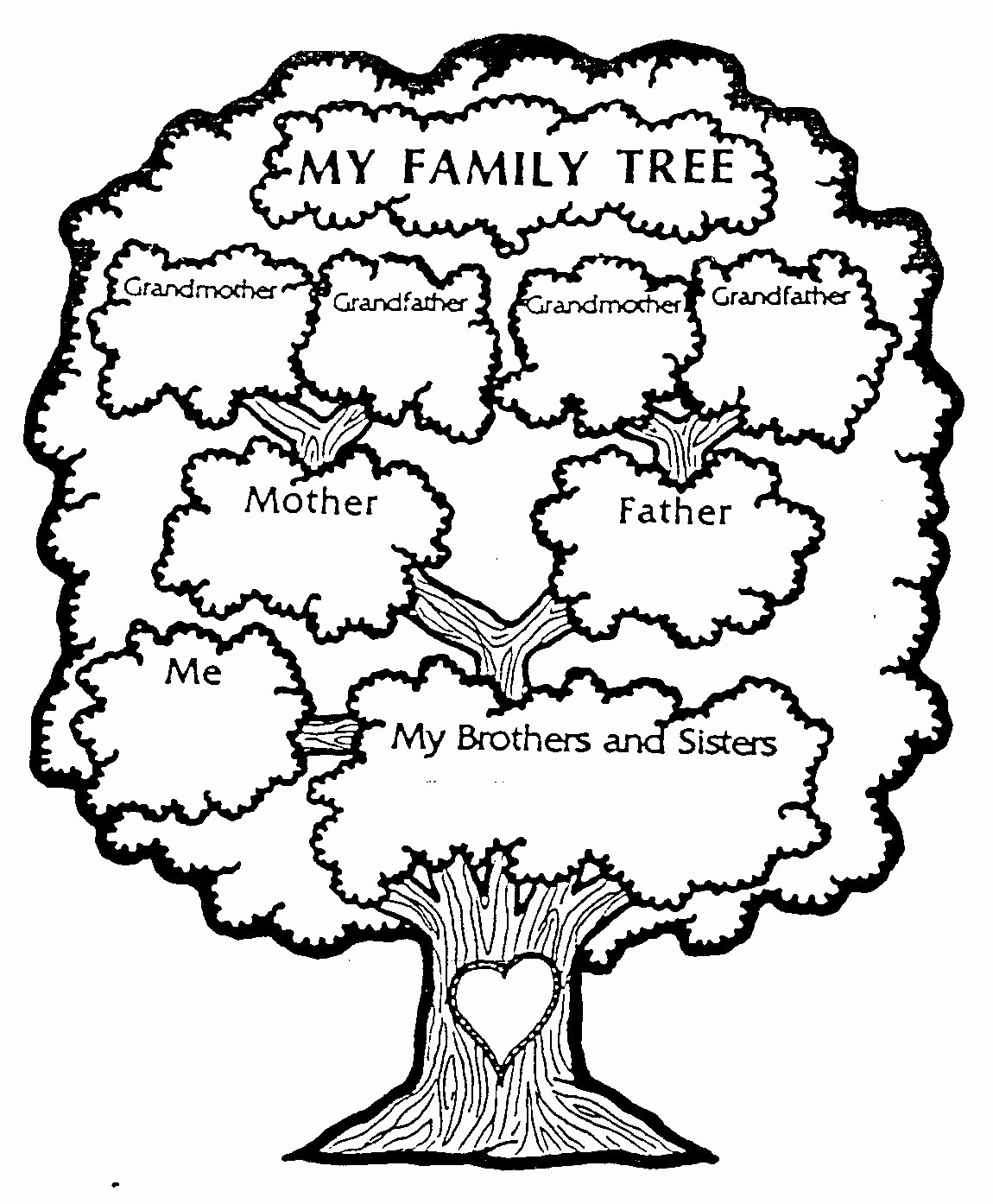 Fill In Family Tree Elegant All About Me Family Tree Parkland Players Coquitlam