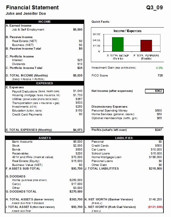 Fillable Personal Financial Statement New 40 Personal Financial Statement Templates & forms