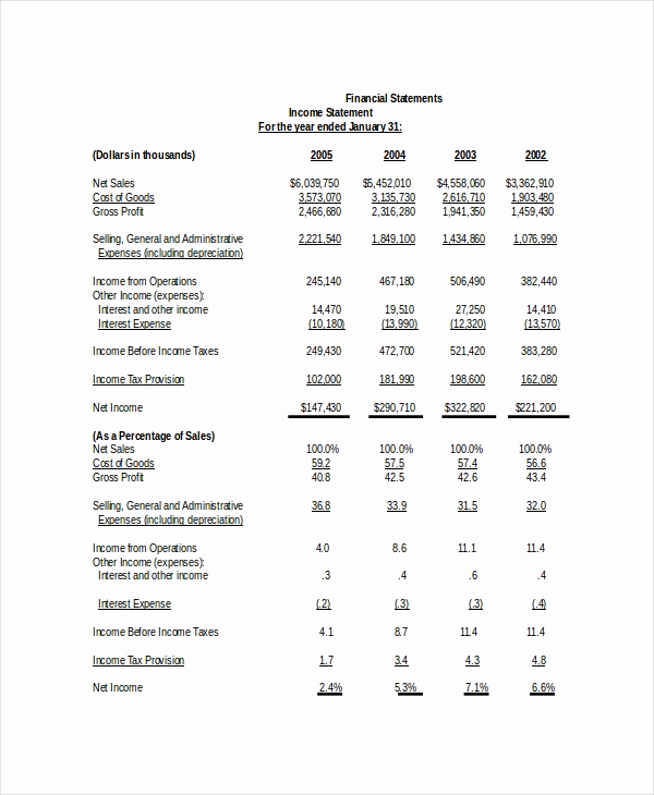 Financial Statement Analysis Example Awesome 14 Financial Statement Analysis Psd Google Docs Apple