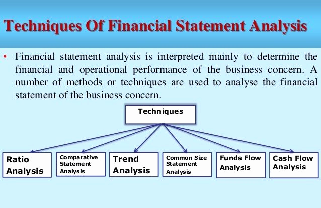 Financial Statement Analysis Example Best Of 22 Best Images About Financial Statement On Pinterest