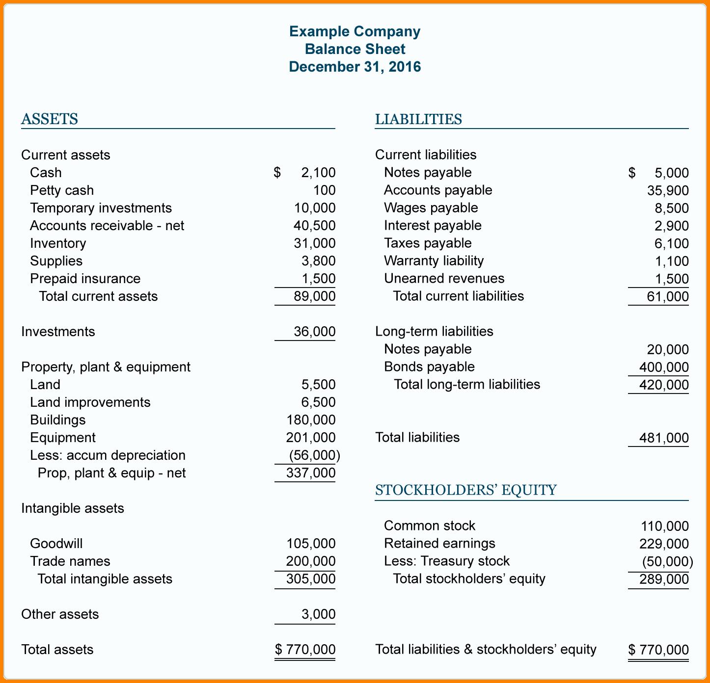 Financial Statement Analysis Example Elegant 11 Financial Statement Analysis Example