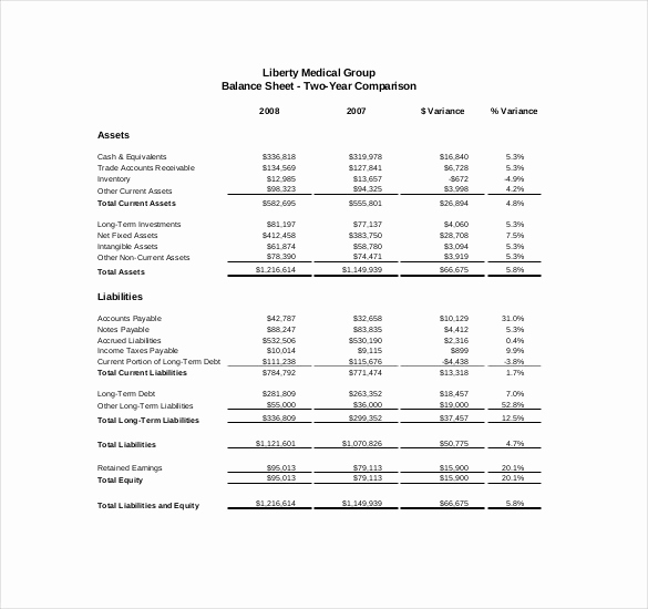 Financial Statement Analysis Example Inspirational 32 Sample Financial Report Templates Word Apple Pages