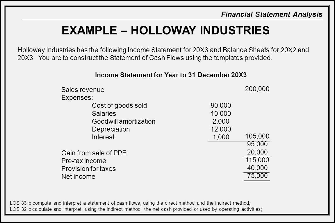 Financial Statement Analysis Example Luxury Financial Statement Analysis Ppt