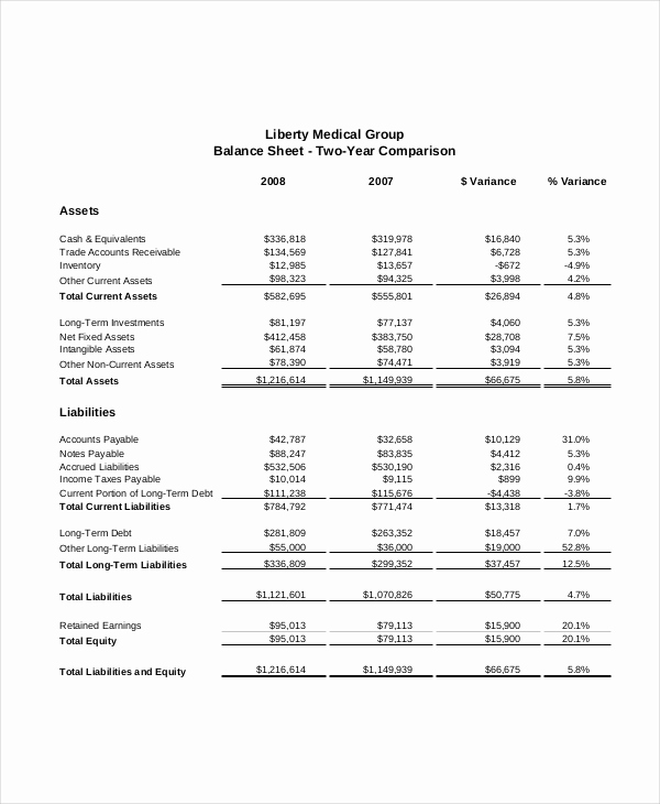 Financial Statement Analysis Example New 14 Financial Statement Analysis Psd Google Docs Apple