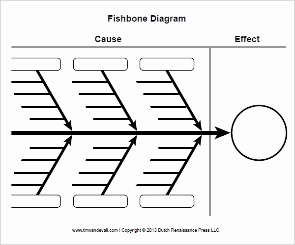 Fishbone Diagram Template Word Awesome Sample Fishbone Diagram Template 13 Free Documents In
