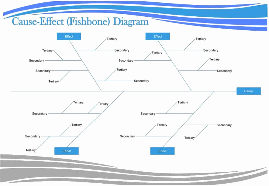 Fishbone Diagram Template Word Best Of 43 Great Fishbone Diagram Templates & Examples [word Excel]