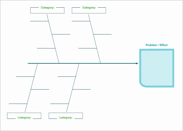 Fishbone Diagram Template Word Elegant Sample Fishbone Diagram Template 12 Free Documents In