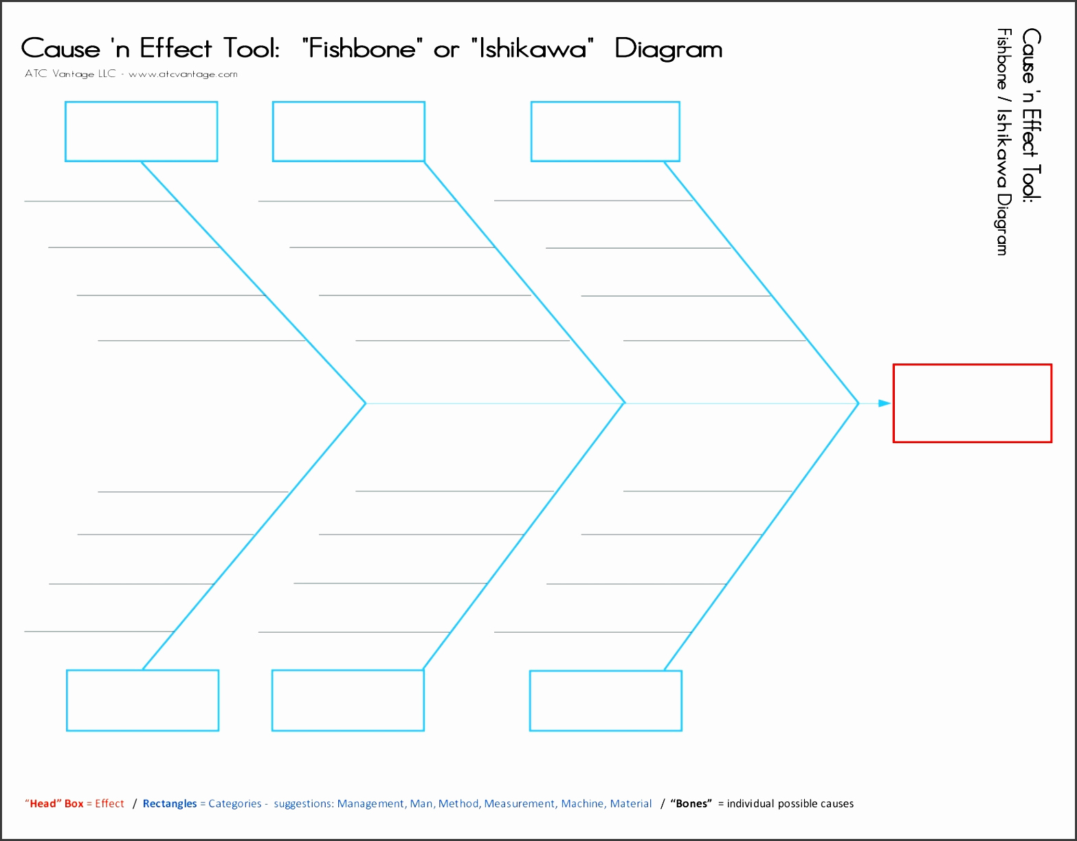 Fishbone Diagram Template Word Inspirational 7 Fishbone Root Cause Analysis Template Sampletemplatess