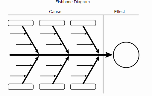 Fishbone Diagram Template Word Luxury Fishbone Diagram Template
